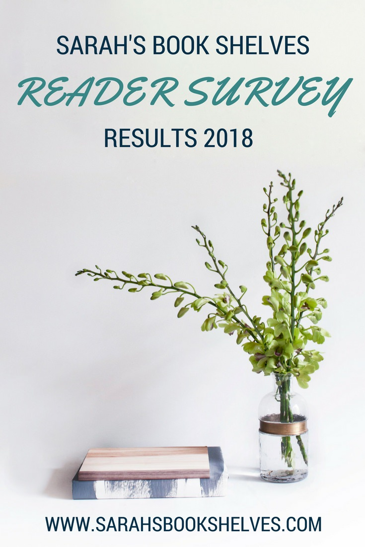 Sarah's Book Shelves Reader Survey Results