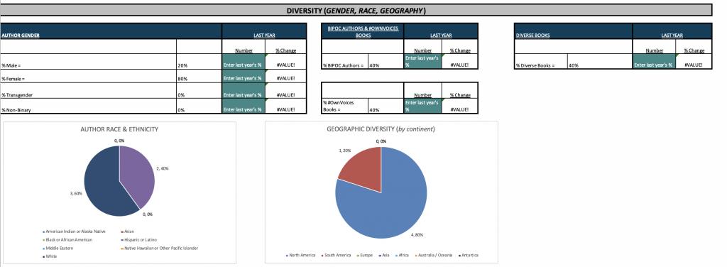 reading tracking spreadsheet